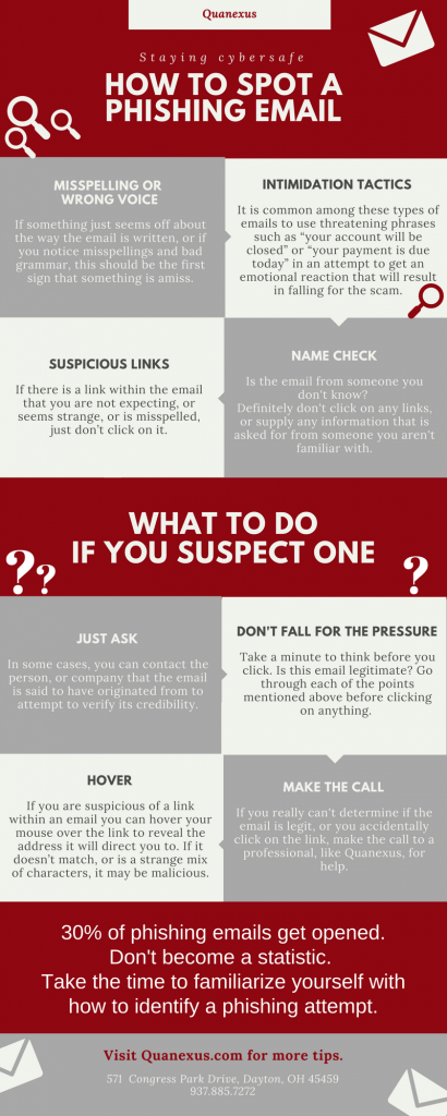 How to spot phishing email infographic